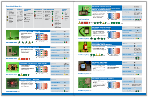 RMTM document with comparative device visuals