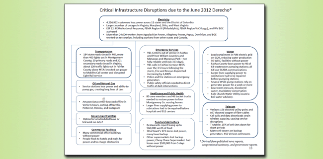 Critical infrastructure disruptions from the June 2012 derecho slide