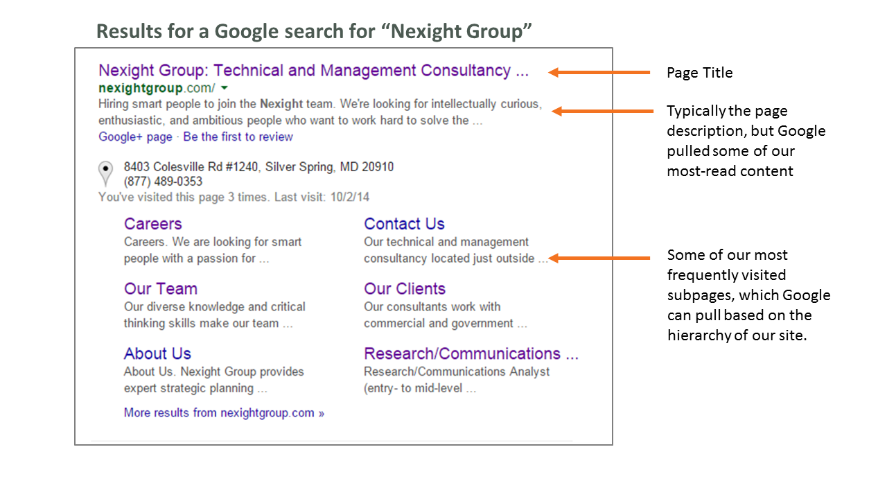 Results of Google search for 'Nexight Group'
